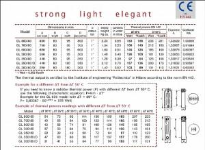 Elementi aluminiu GLOBAL GL 200