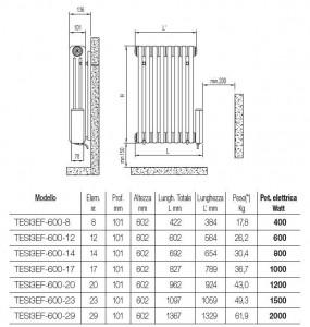 Calorifer decorativ Irsap Tesi 3 electric